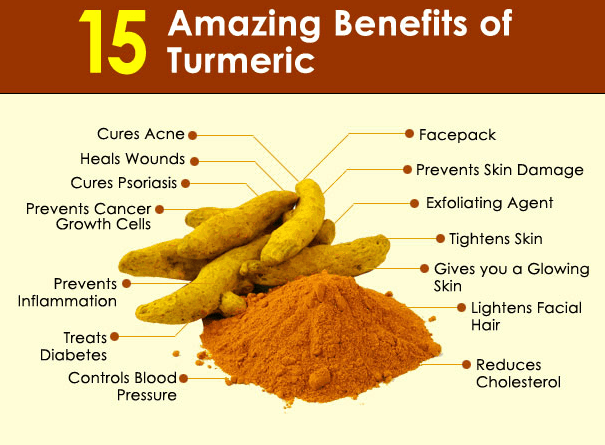 Turmeric Health Benefits: A Tea Steeped for Healing? - Tea Perspective